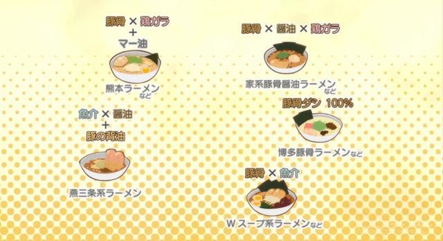 anime_ramen_19